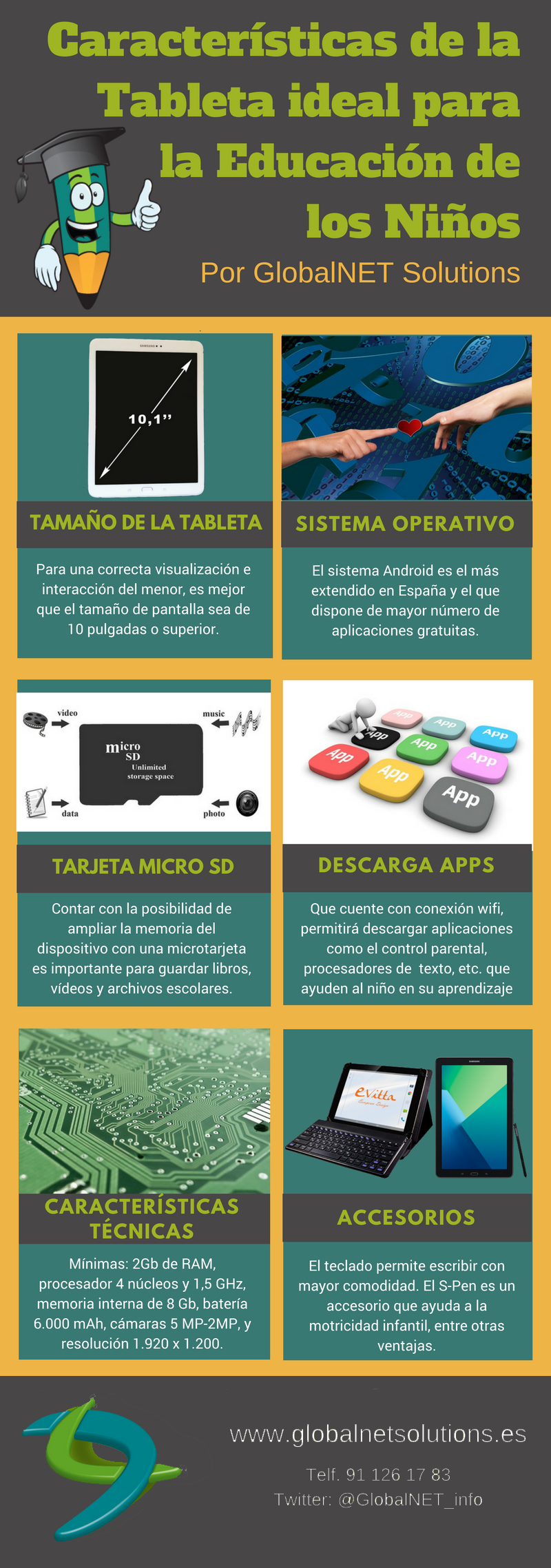 6 características que debe tener la Tableta ideal para la Educación Infantil