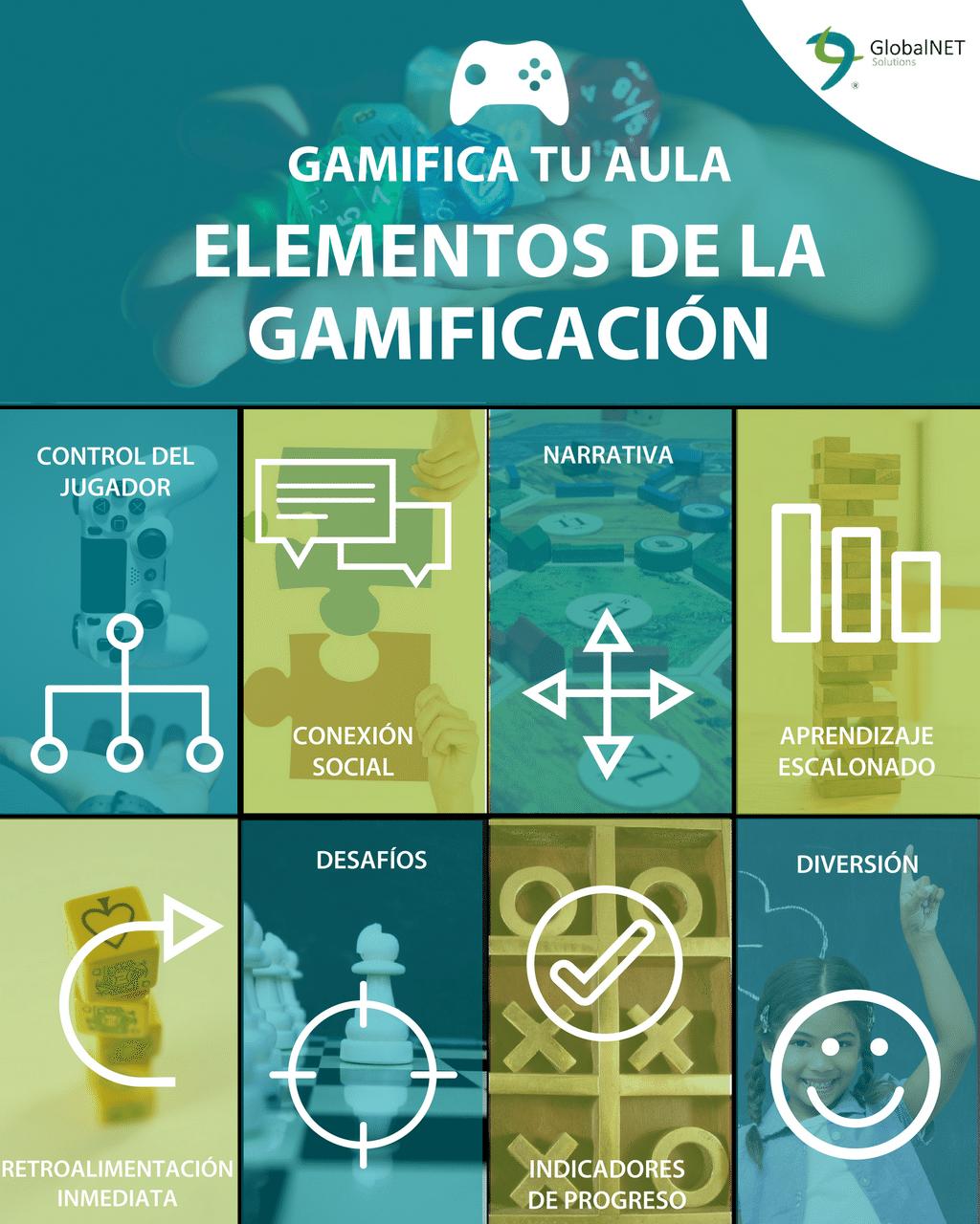 Elementos de la gamificación