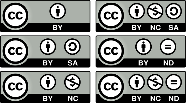 Iconos de las licencias Creative Commons