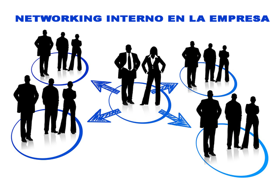 networking interno