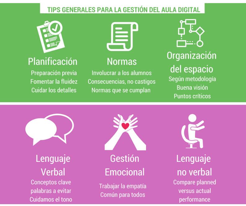 tips generales para la gestión del aula digital
